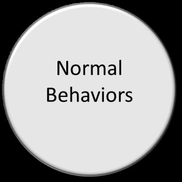 normal-behaviors-circle