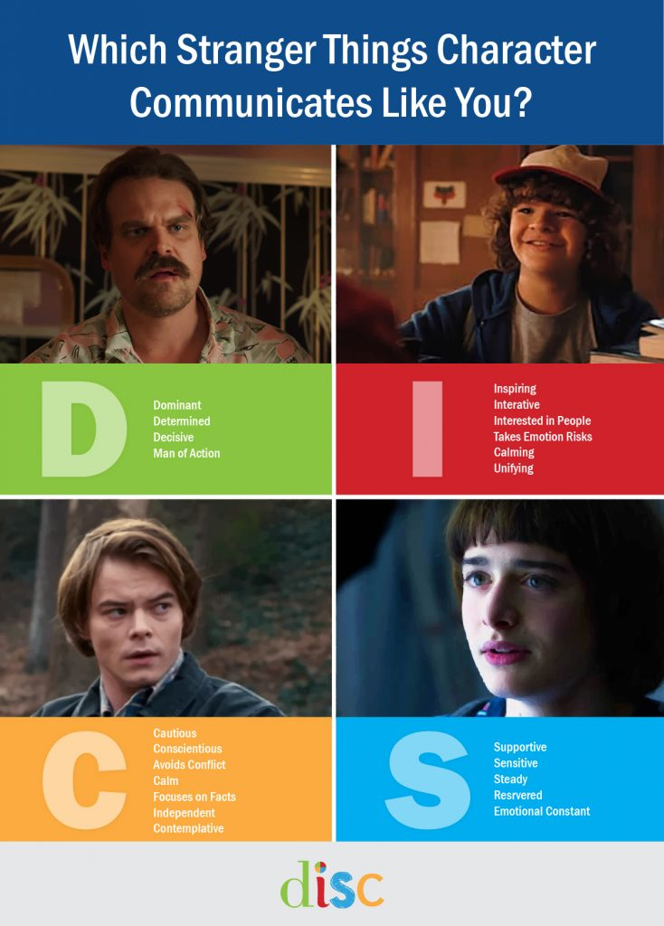 Stranger Things characters DISC style