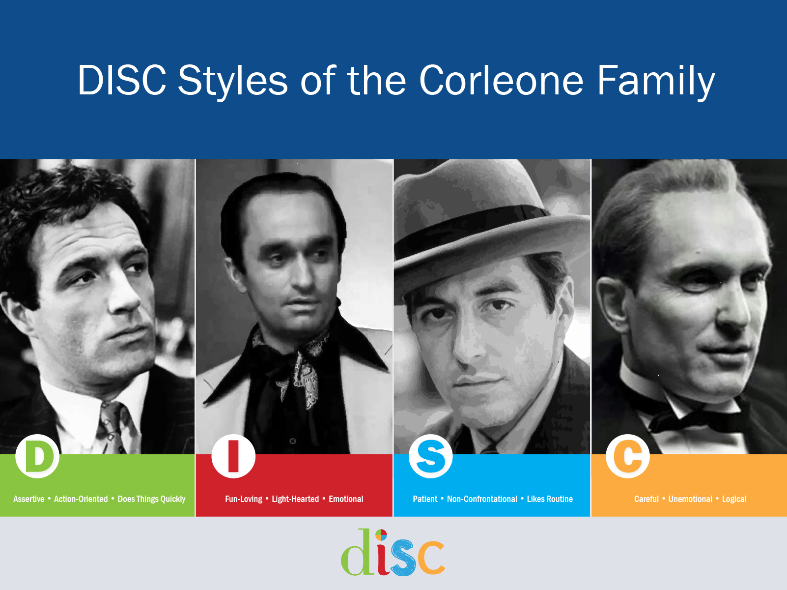 DISC Styles of the Corleone Family