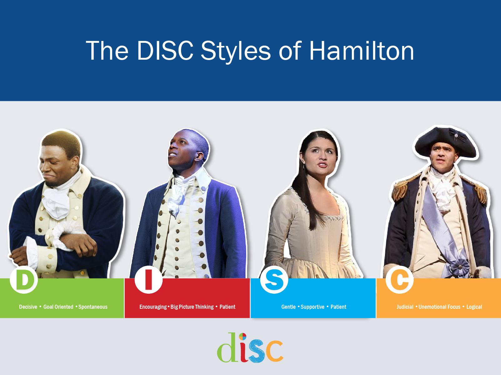 Hamilton DISC Styles