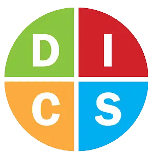 Grow Your Business with the DISC Personality Assessment!